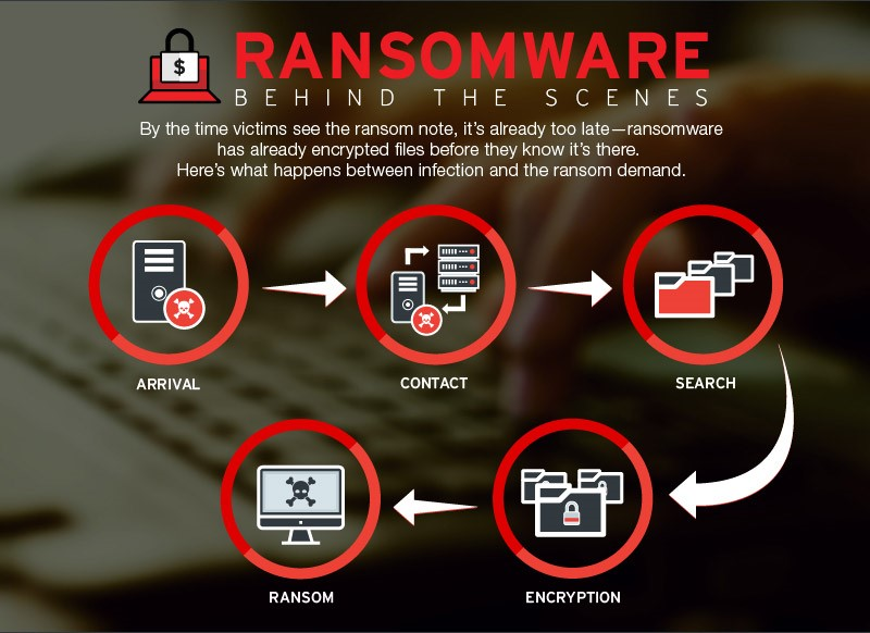 Security Advisory - Ransomware Attack Targeting China - December 2018