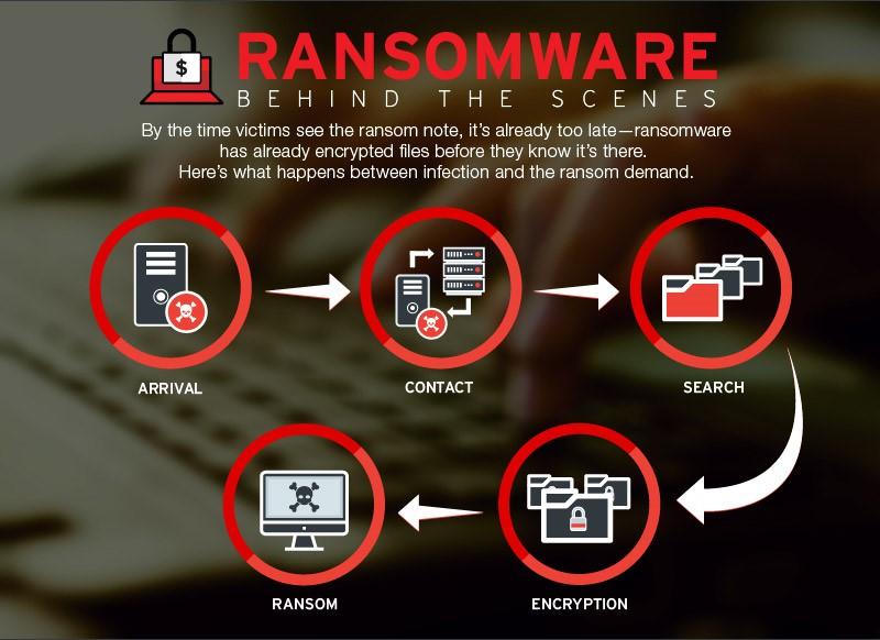 Ransomware-attack-December-2018