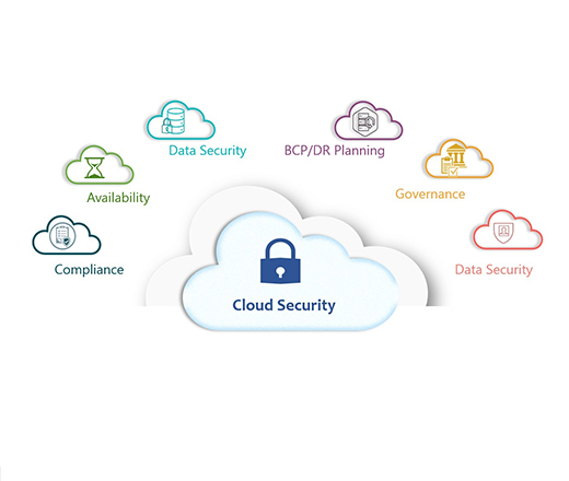 Cloud Infrastructure Architecture Review