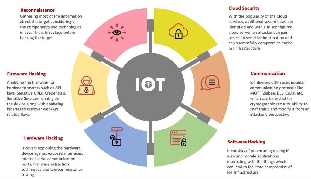 IoT Image (1)