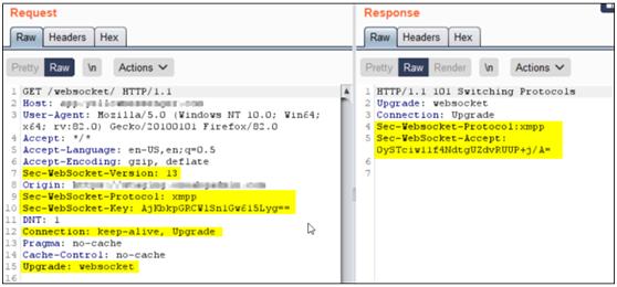 WebSocket Handshake Request and Response