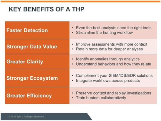 Benefits of Threat Hunting Platforms