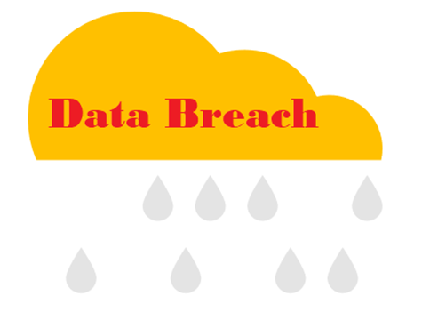 Data Breach on Cloud