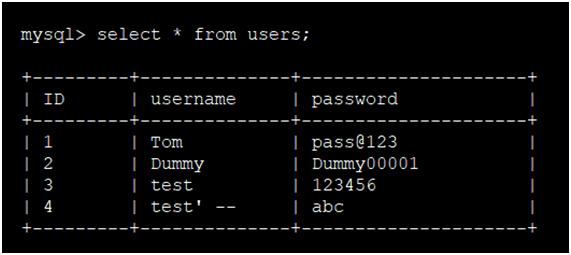 Post-registration database