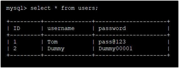 Pre-registration database