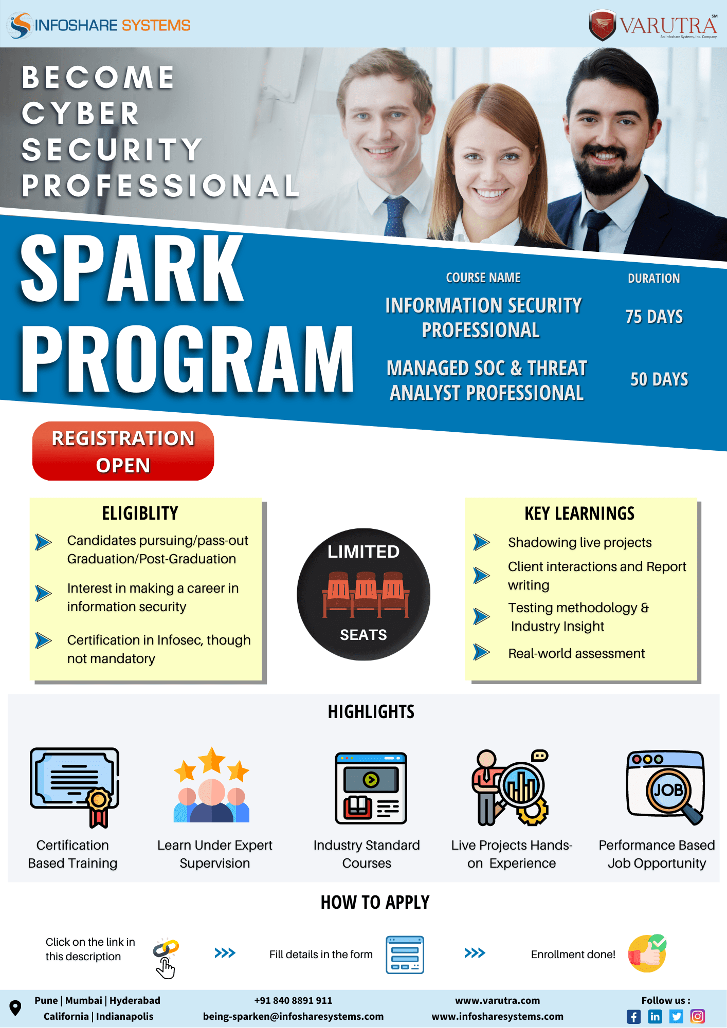 Spark Program for Cybersecurity Aspirant & Professionals.