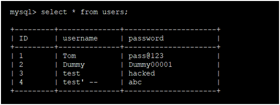 Successful Second Order SQL Injection